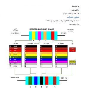 گزارش کار آزمایشگاه فیزیک الکتریسیته 1