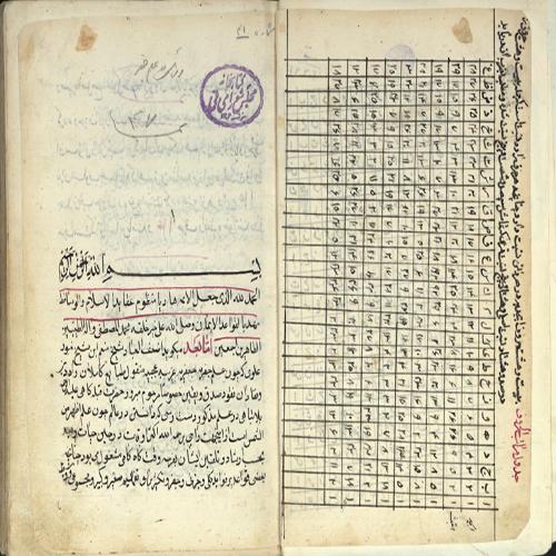 مجموعه رسائل جفر و علم حروف