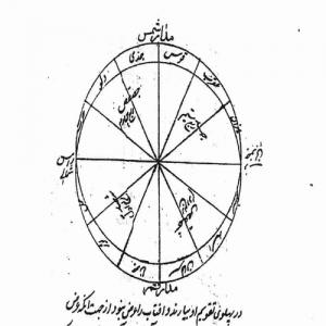 کتاب معرفت کواکب ( علم نجوم و کواکب)